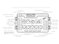 Электрика спецтехники — диагностика, ремонт